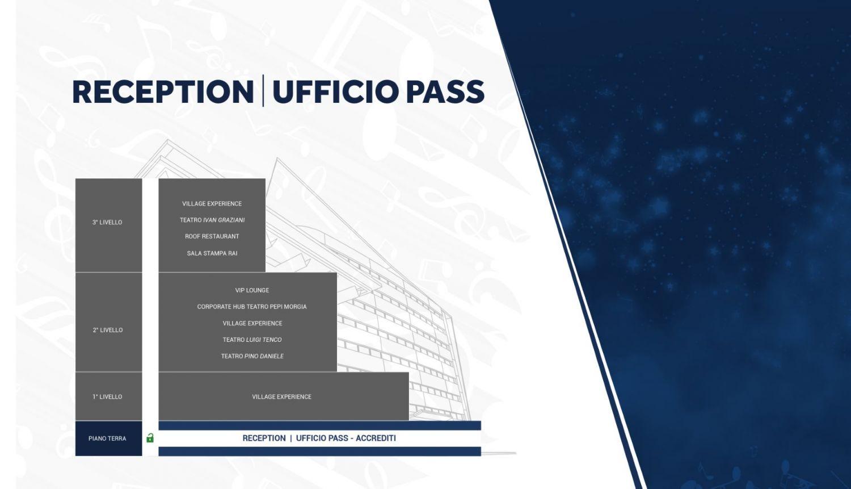 Presentazione generale_CS20_mod_page-0007