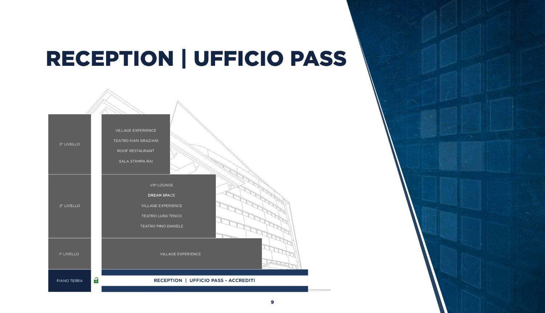 Presentazione generale_CS20_page-0008
