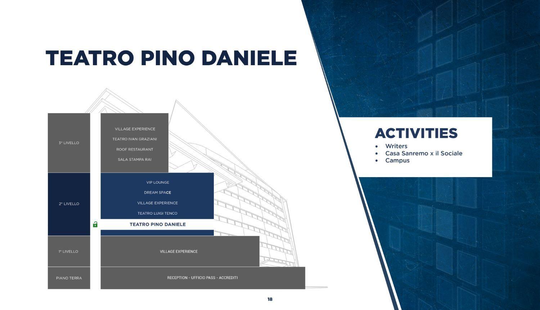 Presentazione generale_CS20_page-0017