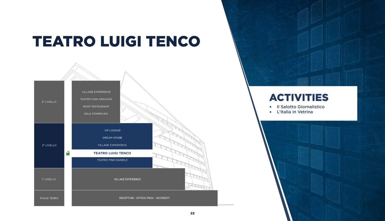 Presentazione generale_CS20_page-0022