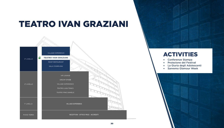 Presentazione generale_CS20_page-0029